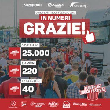 Grande successo per la quarta edizione a Brescia