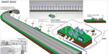 al via il processo innovativo Smart Road firmato ANAS